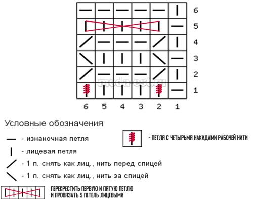узор косы спицами схемы +и описание